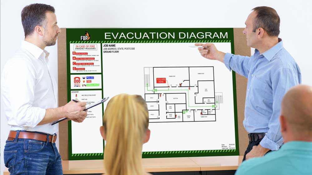 The Importance of Fire Action Plan